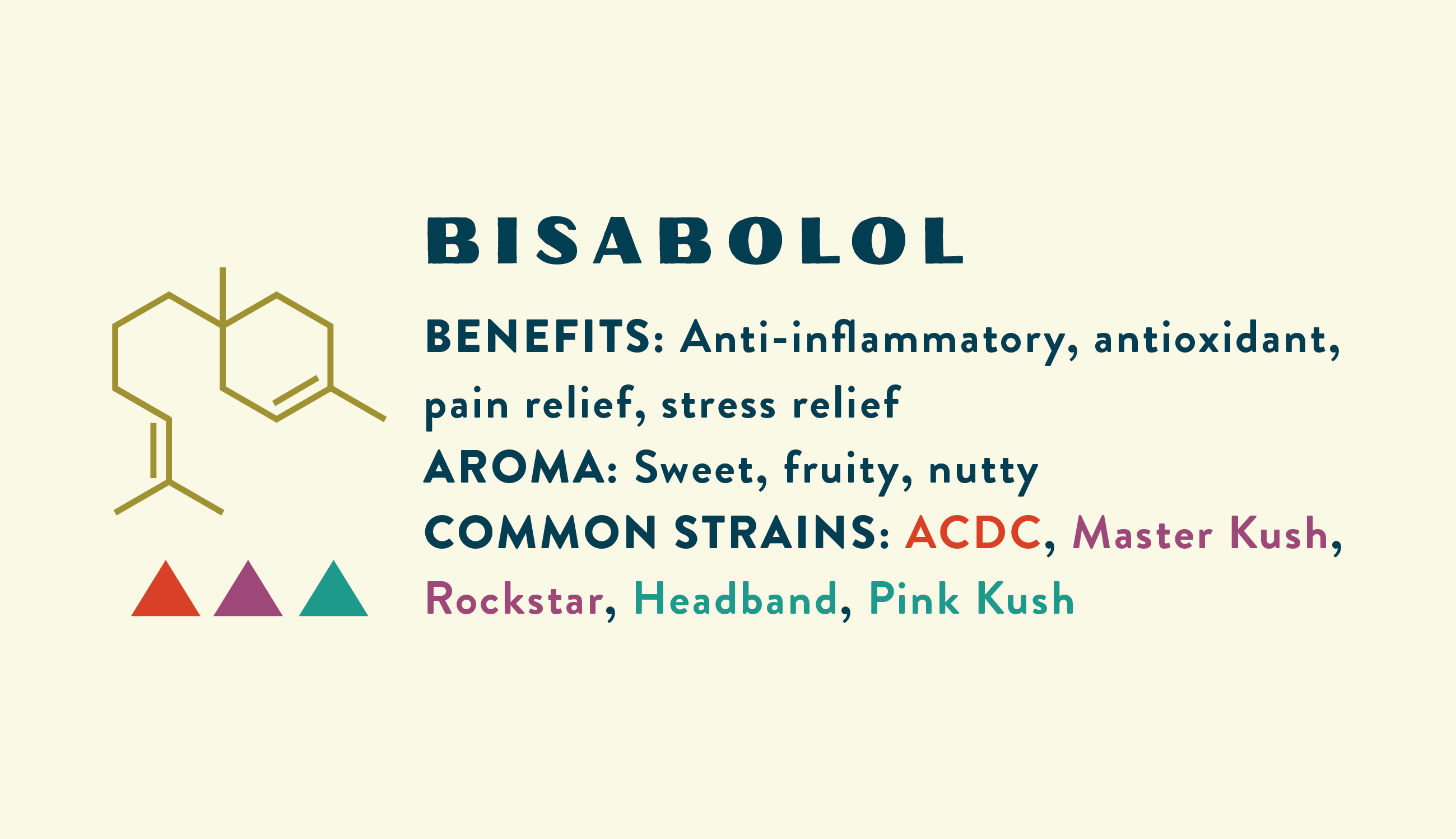 Bisabolol Information