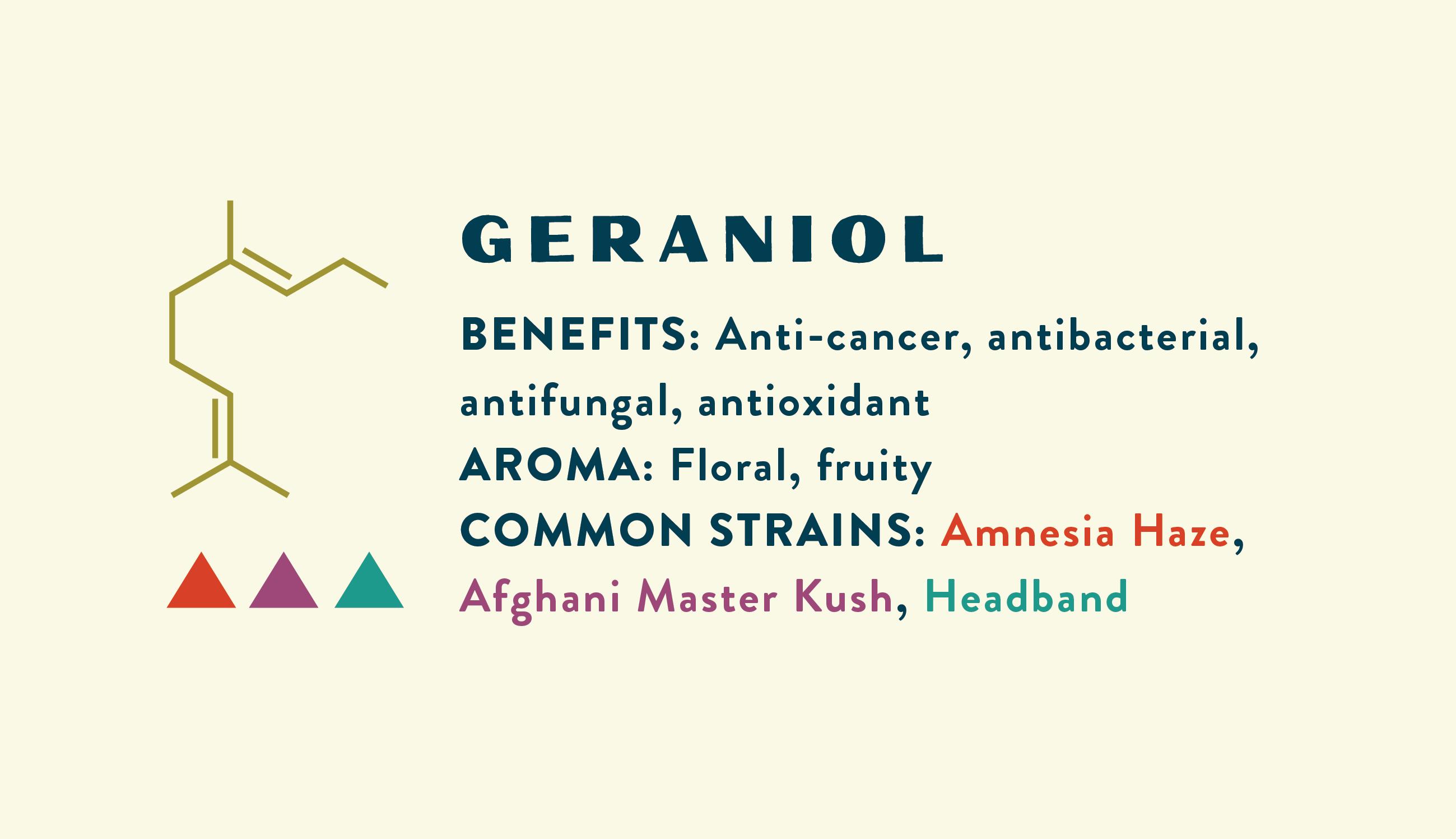 Geraniol Information