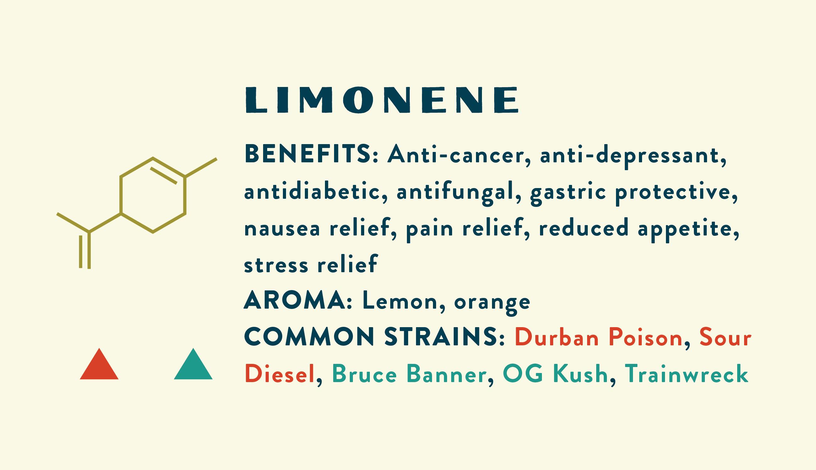 Limonene Information