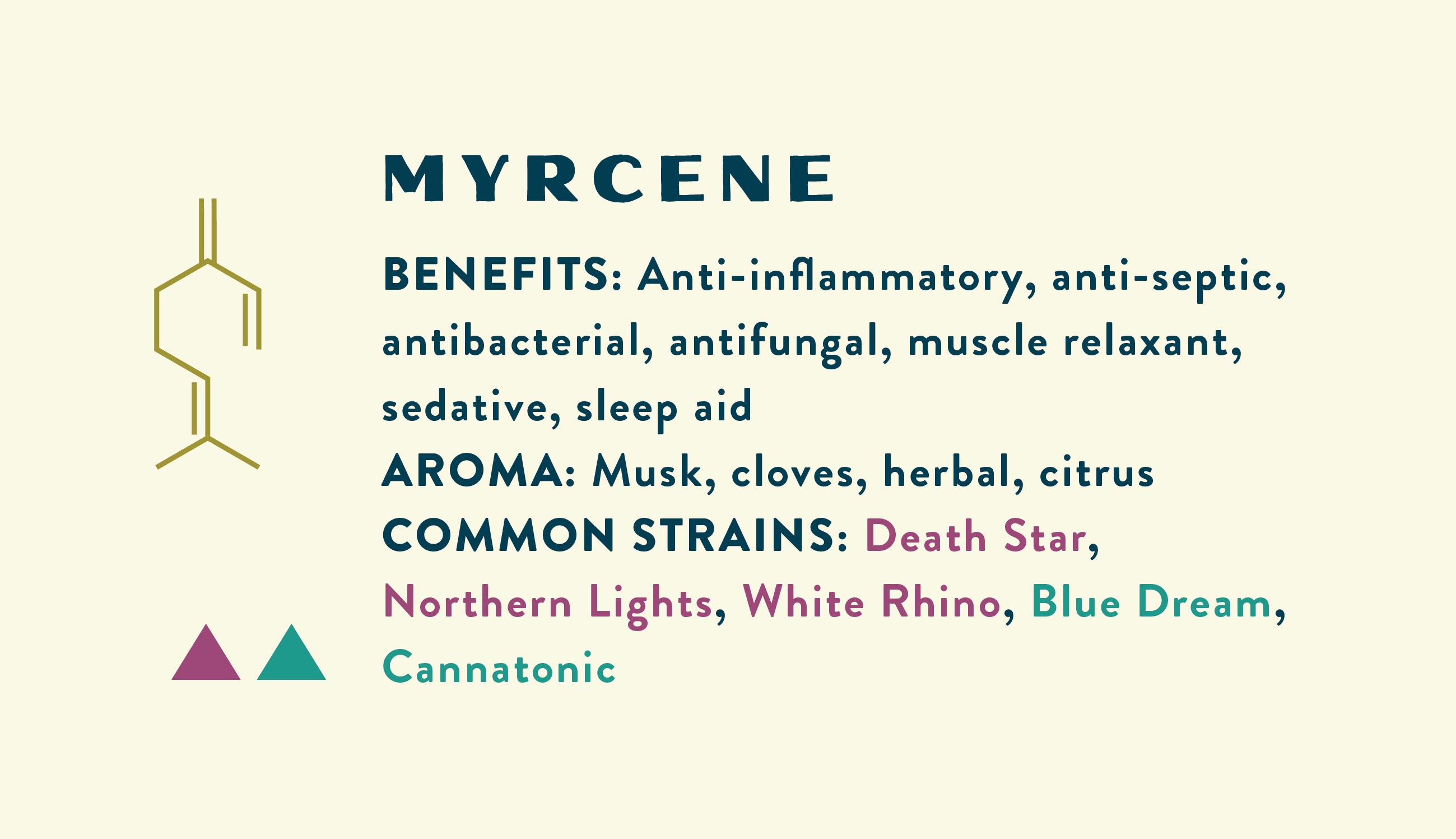 Myrcene Information