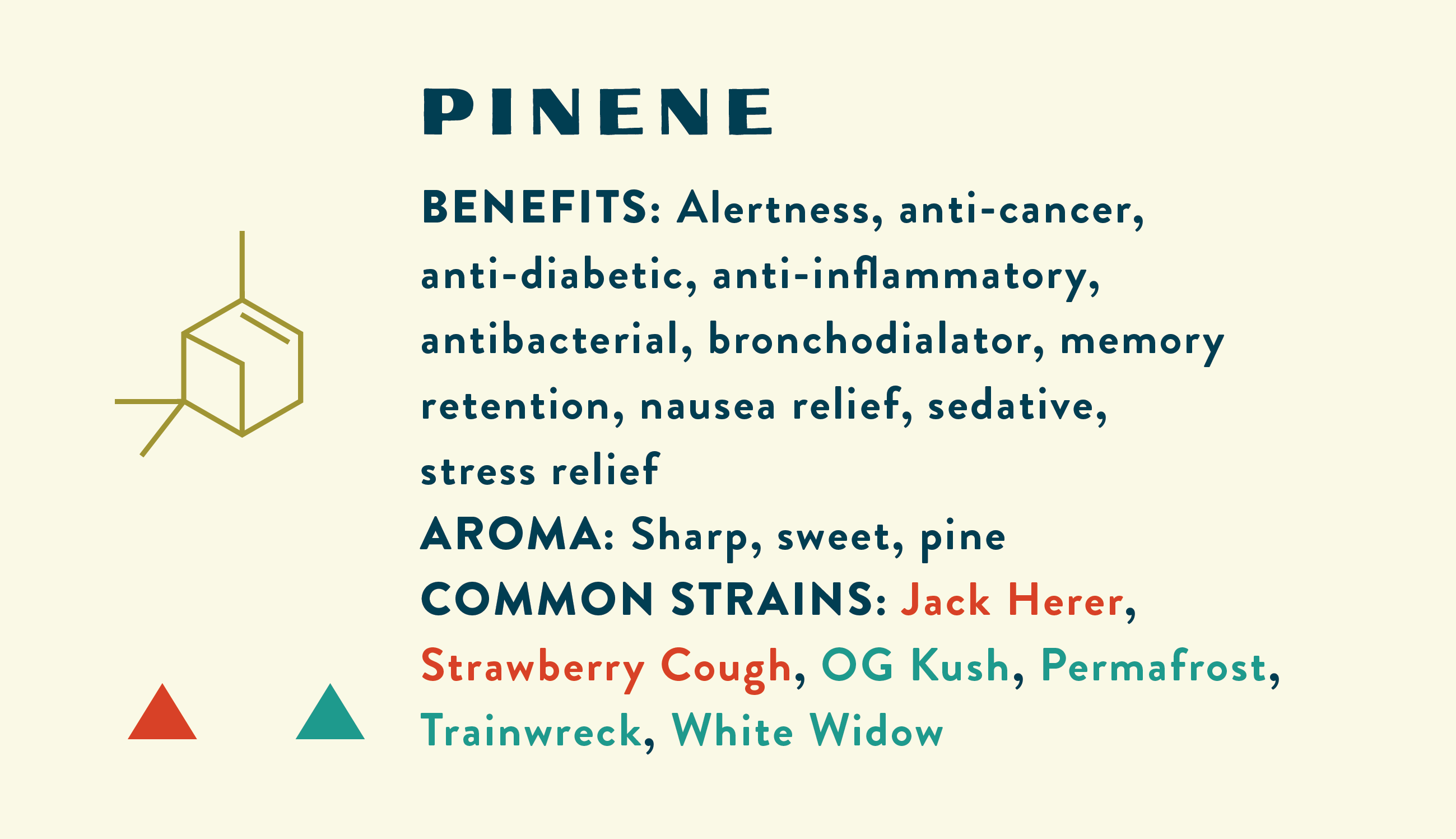 Pinene Information