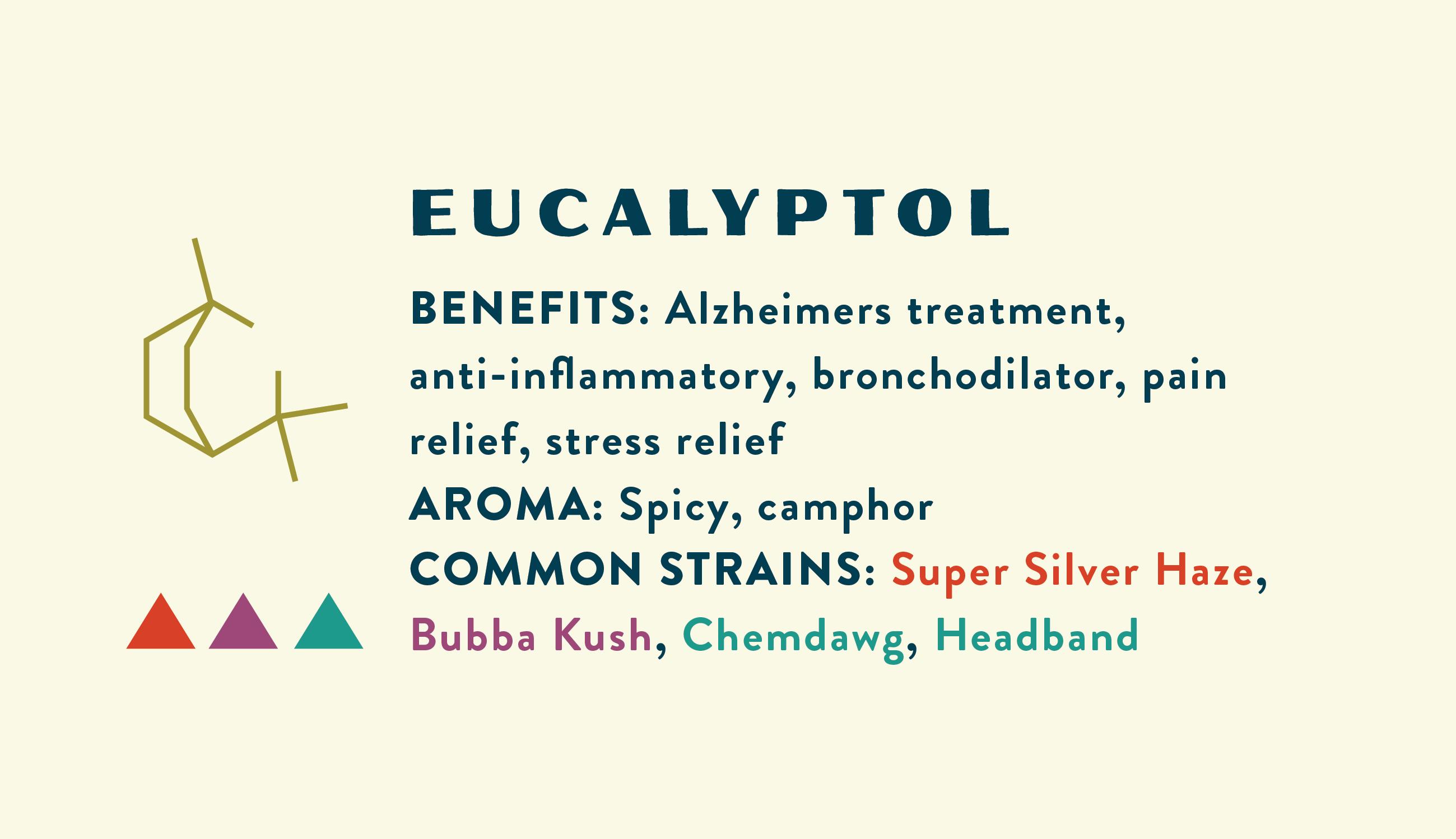 Eucalyptol Information